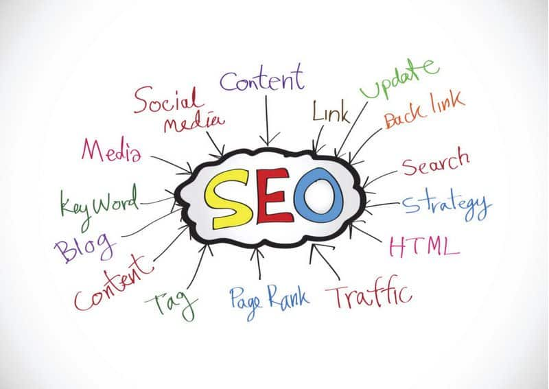 Simple SEO Tip for Small Business Owners | Dominate Your Competition with Local Search Engine Optimization